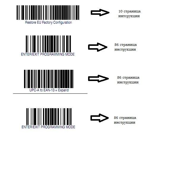 инструкция для сканера datalogic
