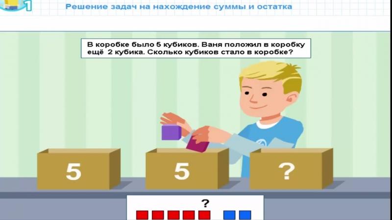 как решить задачу схема условие вопрос решение ответ математика 1 класс