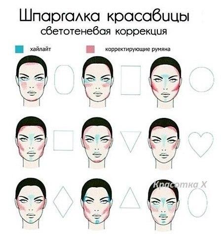 контурирование круглого лица пошаговая инструкция фото - фото 4