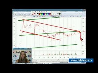 Юлия Корсукова. Украинский и американский фондовые рынки. Технический обзор. 24 марта. Полную версию смотрите на www.teletrade.tv