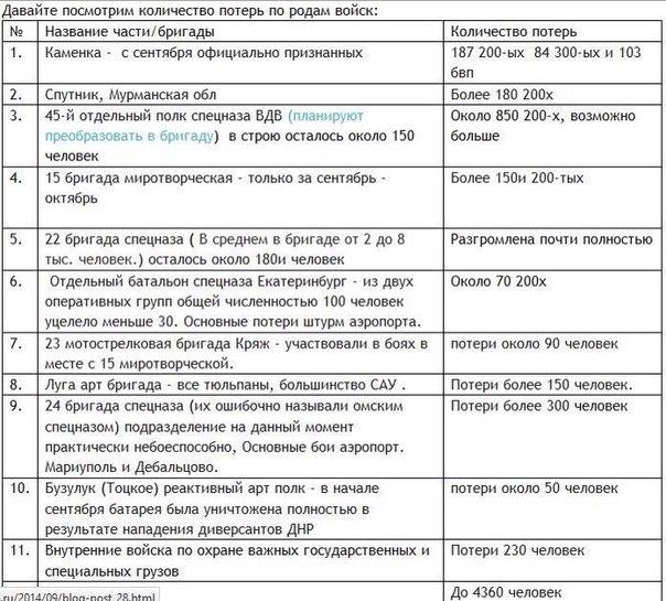 СНБО: Войска РФ продолжают концентрироваться возле украинской границы - Цензор.НЕТ 1560