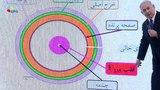 PM Netanyahu Reveals the Iranian Secret Atomic Archive