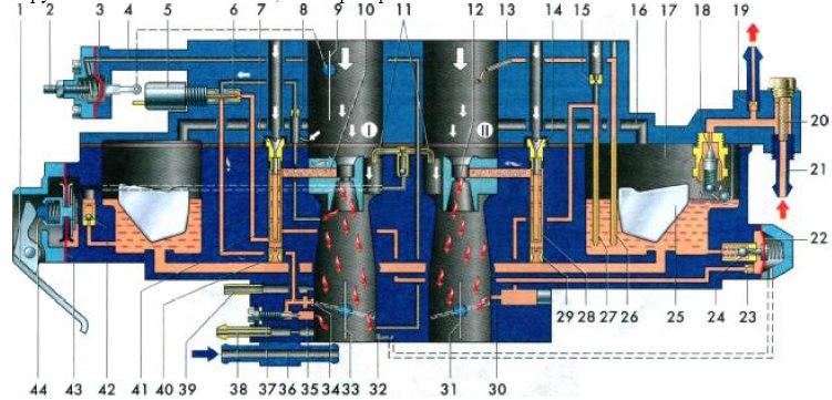 жиклер переходной системы