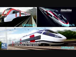 Первый высокоскоростной сборный железнодорожный состав в Китае!