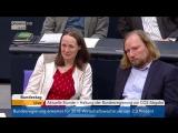 CO2-Steuer - Der IRRSINN der Grünen - wie immer...