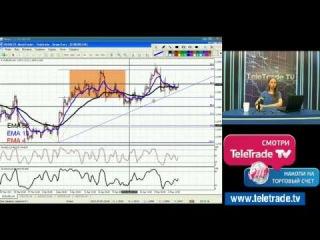Юлия Станчева. Торговые системы и их сигналы. 8 мая. Полную версию смотрите на teletrade.tv