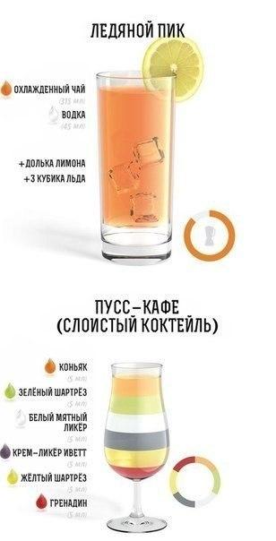 Вкусные алкогольные коктейли своими руками 94