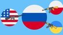 5 современных врагов России