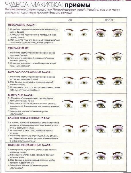 Как правильно накрасить глаза