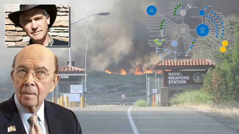Wilbur's Serco Patentstein Footprints On Risk Waters Cal Fire Deaths –David Hawkins Discovery CSI
