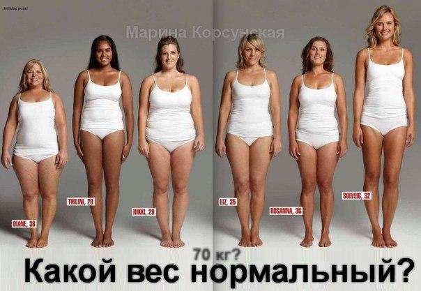 Вес 60 кг как похудеть на 10 кг изображение 2