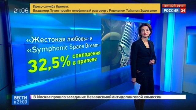 Новости на «Россия 24» • Схватка тяжеловесов: Филипп Киркоров стал героем