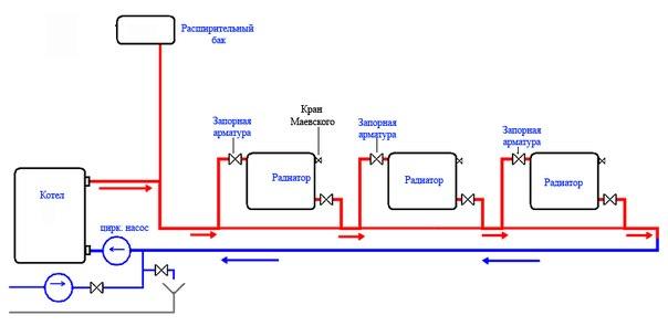 Существует схема отопления по