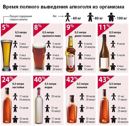 Фильм о женском алкоголизме