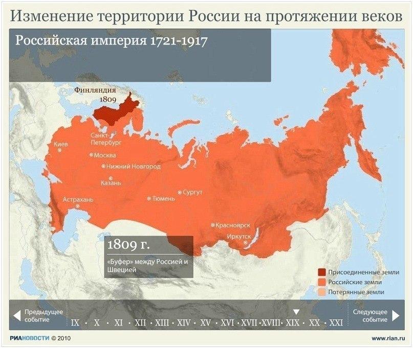 Изменение территории России на протяжении веков OXd43i8yCVo
