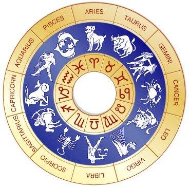 знаки зодиака по гороскопу: