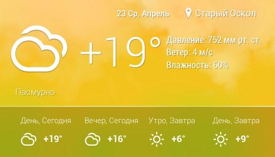 Муравленко погода на 2 недели