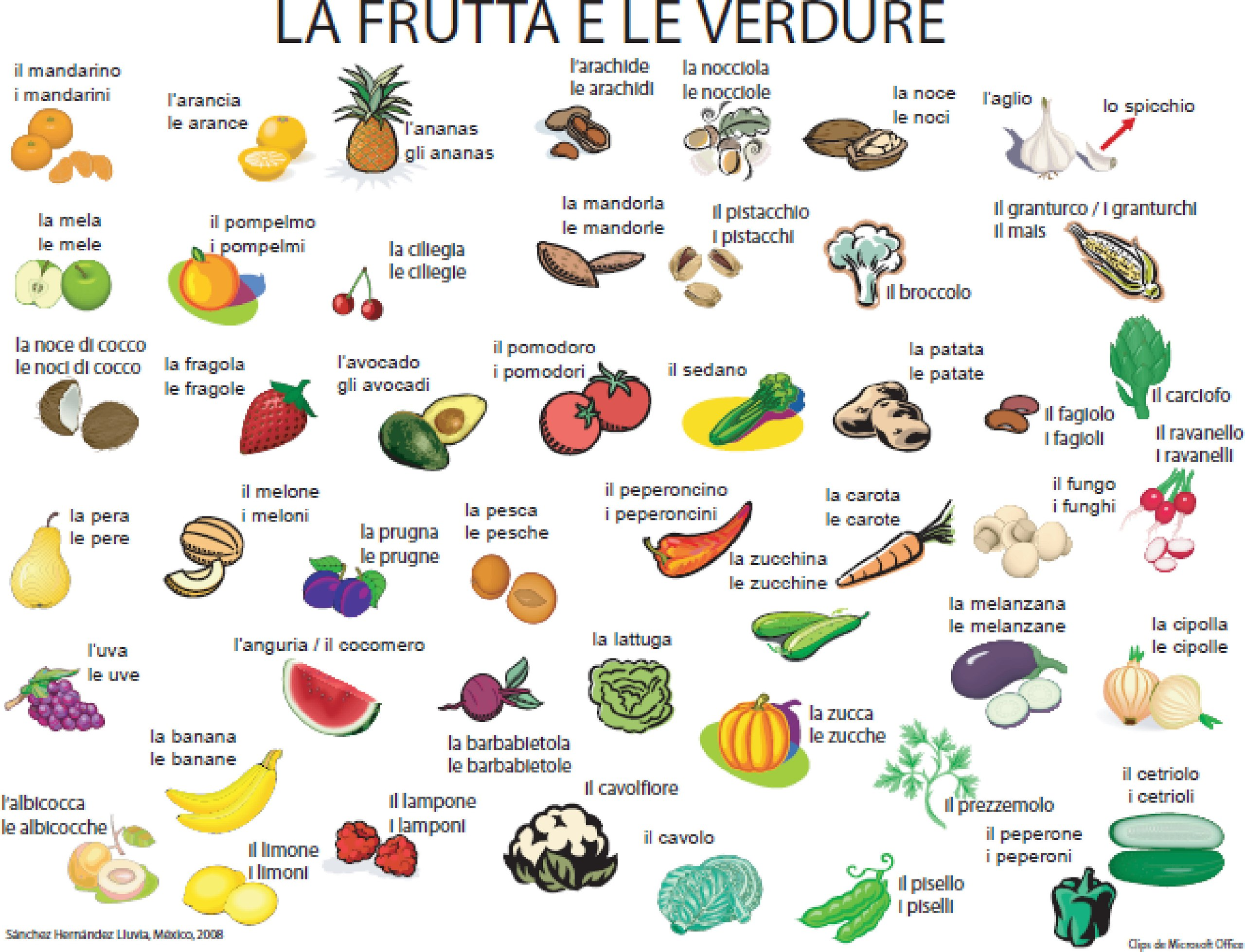 Изучение итальянского языка - свеженькая тема - страница 35 - форум в италии - неаполь по-славянски.