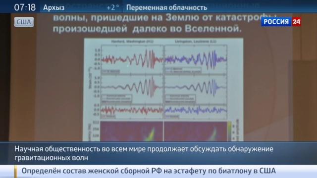 Новости на Россия 24 • Нобелевка за открытие гравитационных волн: в ученом мире полагают, что это реально