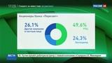 Новости на Россия 24 Банк