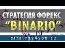 Стратегия форекс Binario