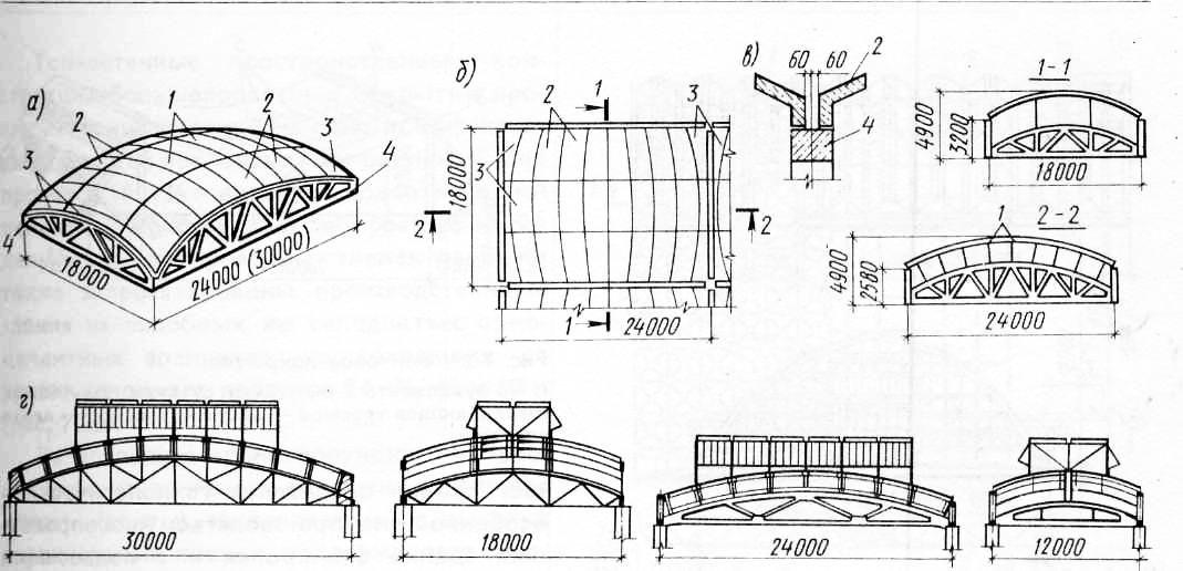 Конструктивные схемы и элементыкаркаса