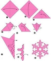 Создание новогодней елки своими руками, схемы снежинок и новогодние открытки помогут Вам в этом.