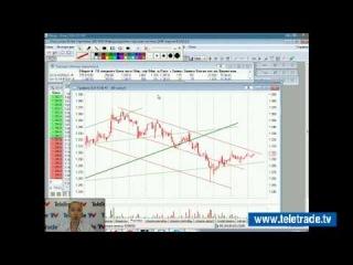 Юлия Корсукова. Украинский и американский фондовые рынки. Технический обзор. 20 августа. Полную версию смотрите на www.teletrade.tv