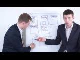 3. Как открыть свой бизнес на раз, два, три. Тест ниши.