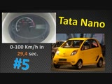 Speed Cars Top #10 Slowest Cars of the World