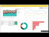 Отчет Дебиторская задолженность. Business Scanner