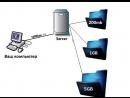 Что такое хостинг и домен