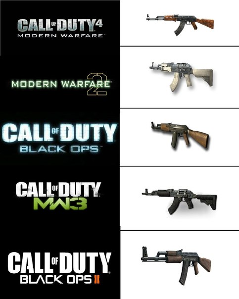 how to enable cheats in call of duty