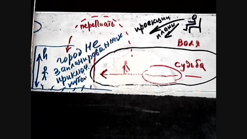 Video 5218. геворкян судьба и воля.переписать судьбу1