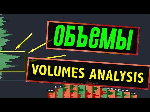 Супер стратегия для OLYMP TRADE и BINOMO Объемы Volumes Analysis Бинарные опционы