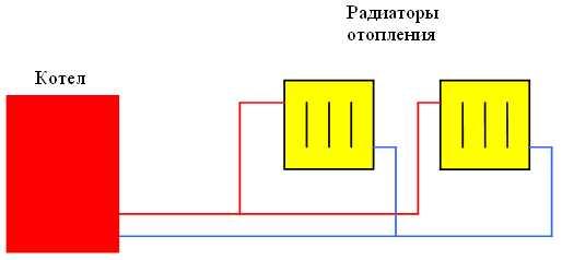 Двухтрубная горизонтальная