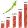 Увеличение продаж в бизнесе. ХАРЬКОВ