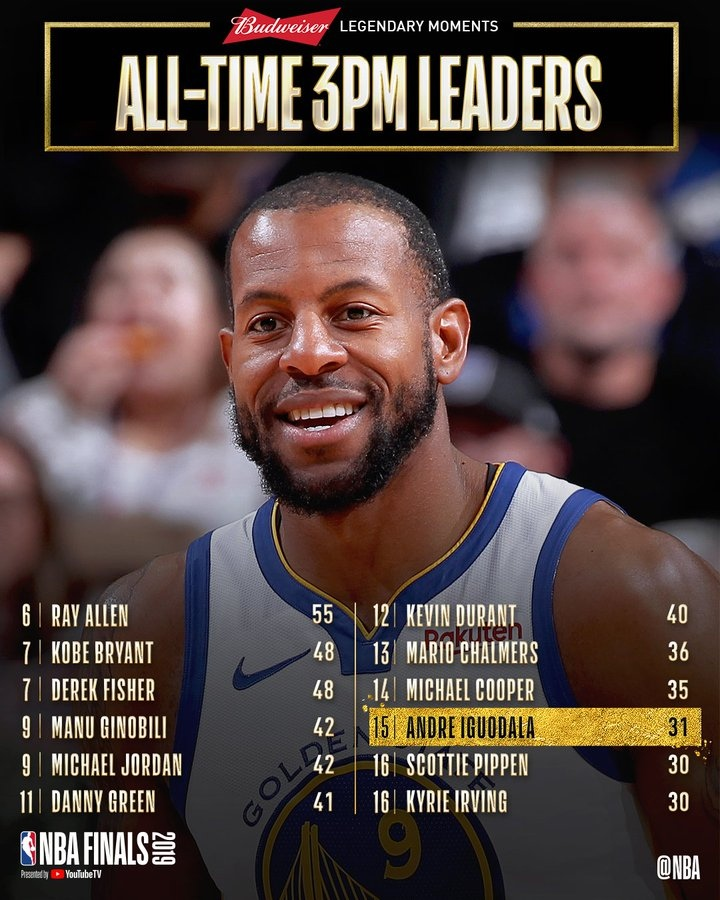 Андре Игудала – на 15-м месте в истории НБА по точным 3-очковым броскам в финалах