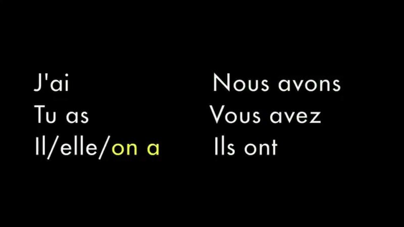 Avoir Conjugation and Pronunciation Learn How to Pronounce and Conjugate French Verb Avoir