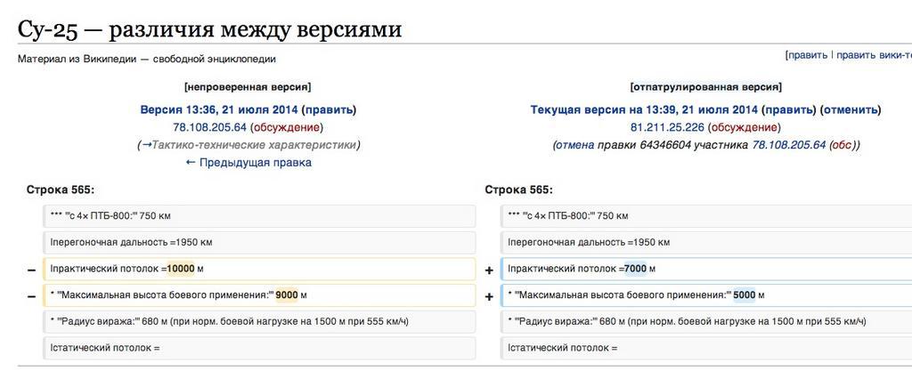 Бой под Лутугино 14 июля: причины потерь украинских войск - Цензор.НЕТ 8548