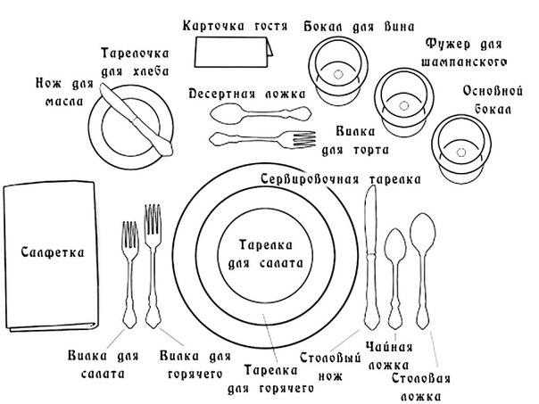 Английская сервировка стола предполагает набор небольших салфеток, они удобные, в частности, для завтрака или...