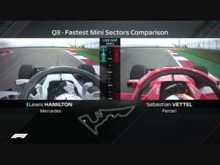 Hamilton vs Vettel Qualifying Laps Compared   2018 United States Grand Prix