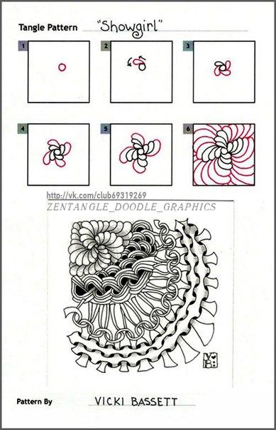 Уроки рисования для 1 класса поэтапно