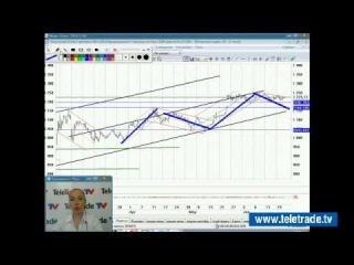 Юлия Корсукова. Украинский и американский фондовые рынки. Технический обзор. 23 июня. Полную версию смотрите на www.teletrade.tv