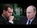 Как выжить русской нации