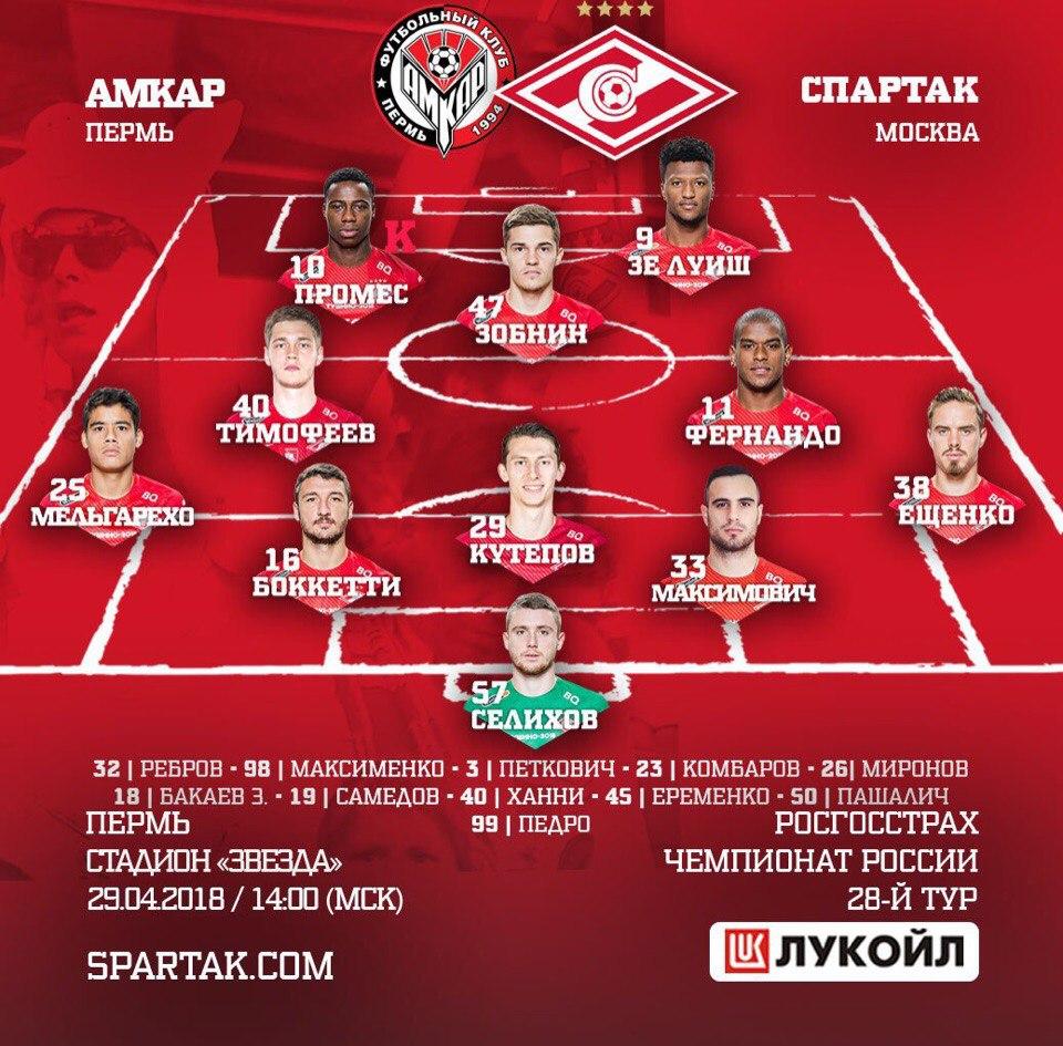 Состав «Спартака» на матч 28-го тура с «Амкаром»