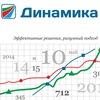 Динамика - 1С Пермь