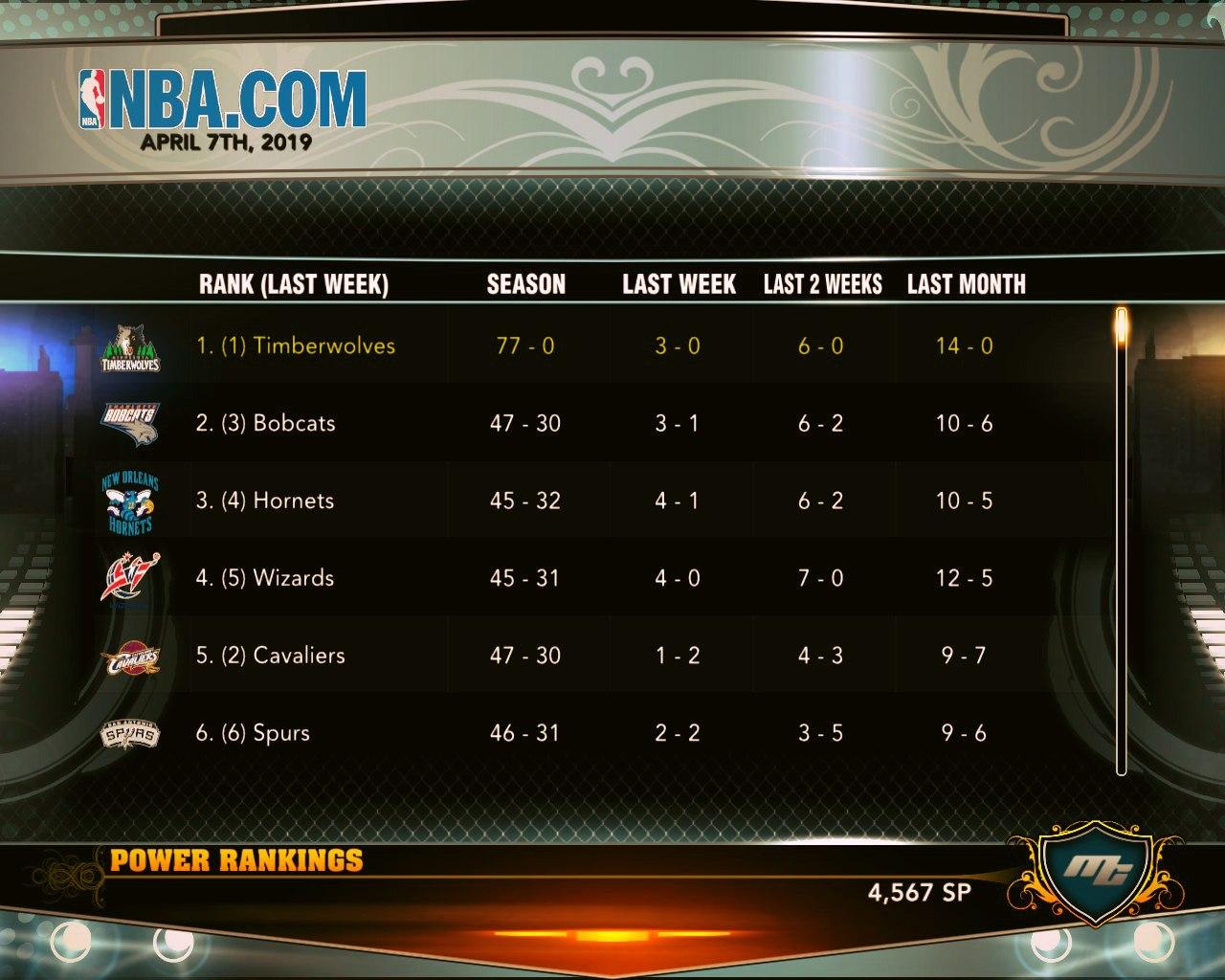 77 побед в НБА2К13