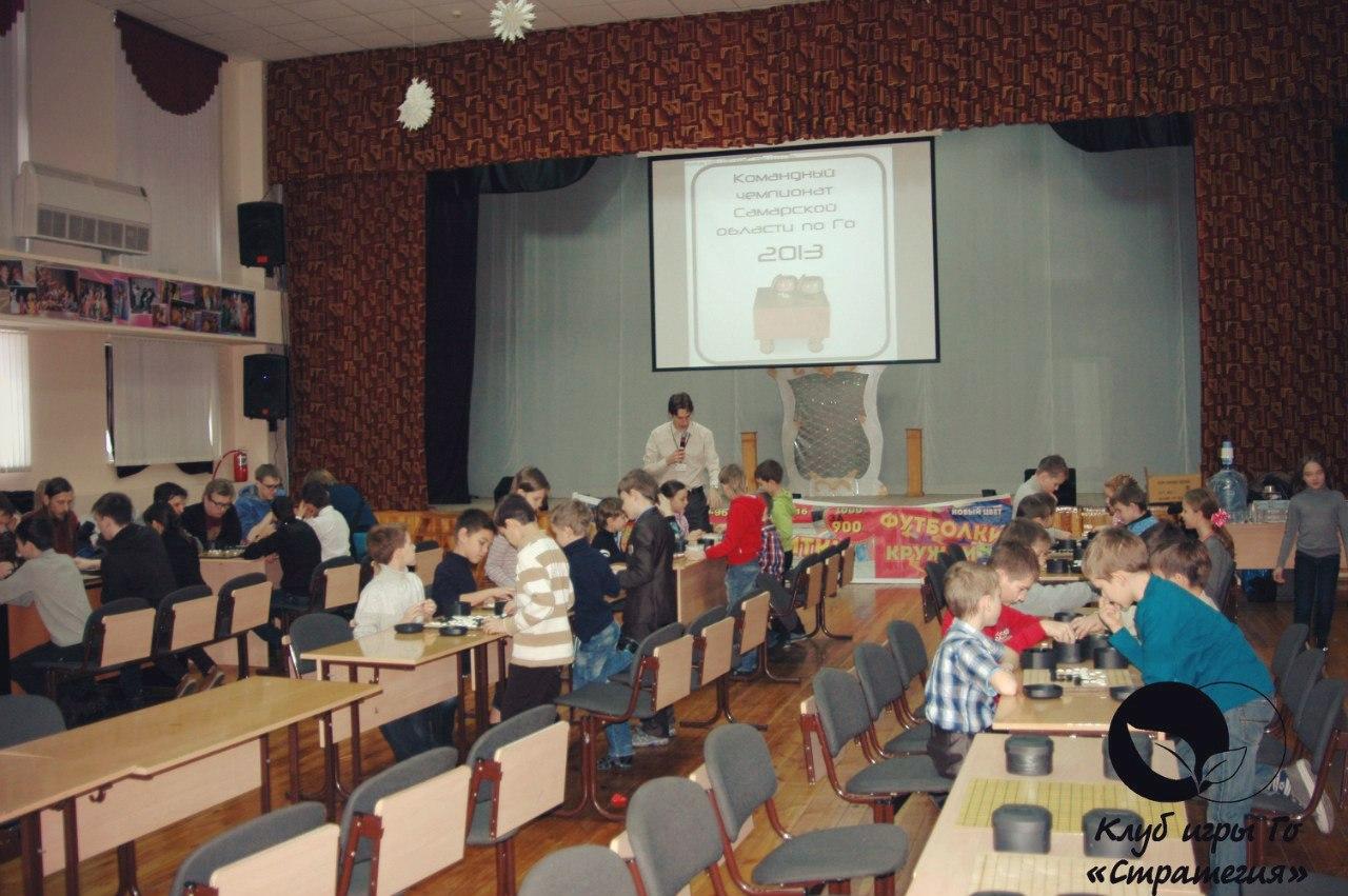 Командный областной чемпионат.