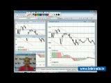 Юлия Корсукова. Украинский и американский фондовые рынки. Технический обзор. 9 апреля. Полную версию смотрите на www.teletrade.tv